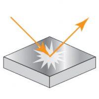 LED Secondary Optics Basics